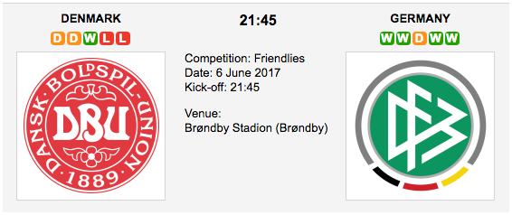 Denmark v Germany - WORLD: Friendly International