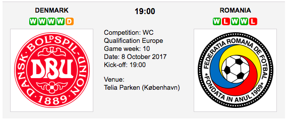 Denmark vs. Romania - World Cup - Qualification - Preview