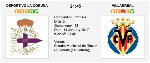 Deportivo vs Villarreal- Betting Preview La Liga