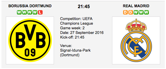Dortmund vs. Real Madrid - Champions League Preview 2016