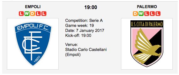 Empoli vs. Palermo - Betting Preview Serie A