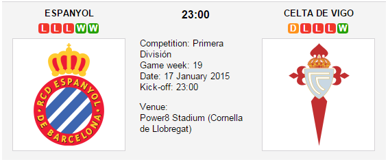 Espanyol vs. Celta Vigo - Betting Preview La Liga