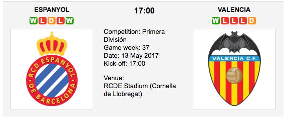 Espanyol vs Valencia - Betting Preview & Tips La Liga