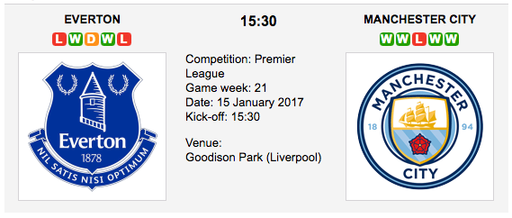 Everton vs. Manchester City