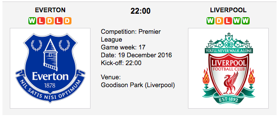 Everton vs. Liverpool: Match preview - 19/12/2016 EPL