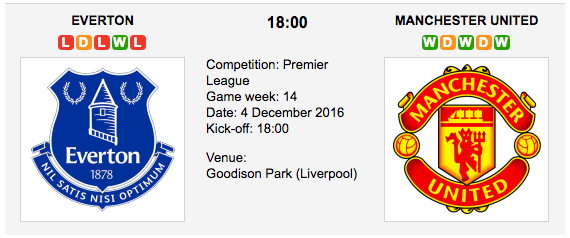 Everton vs. Manchester United: Match preview - 04/12/2016 EPL