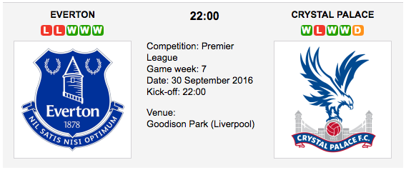 Everton vs. Crystal Palace: Match preview & Tips - 30/09/2016 EPL
