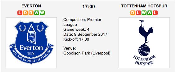 Everton v Tottenham - Premier League Preview & Tips