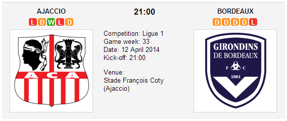 AC Ajaccio vs. Bordeaux - Betting Preview Ligue 1