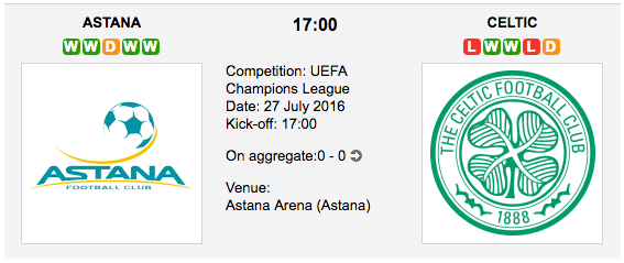 FC Astana vs Celtic : UCL Preview