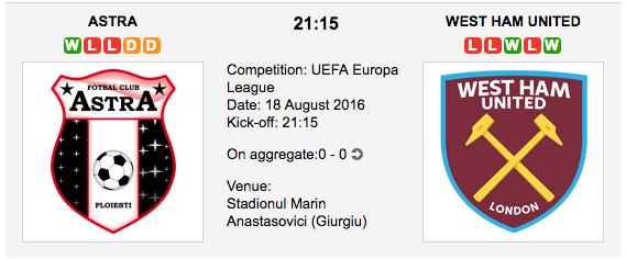 Astra Giurgiu vs West Ham United: UEL Preview