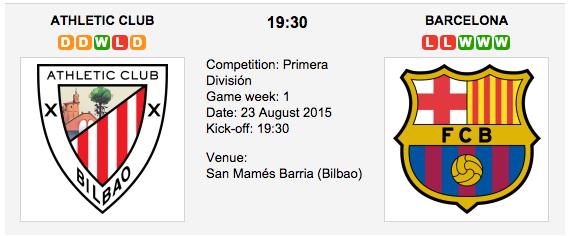 Athletic Club vs. Barcelona : La Liga Betting Preview 2015