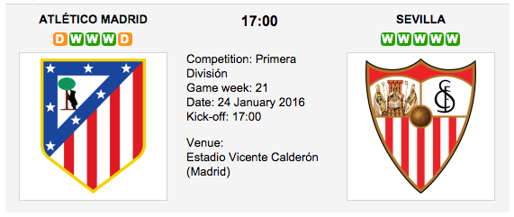 Atlético Madrid vs. Sevilla - La Liga Preview 2016