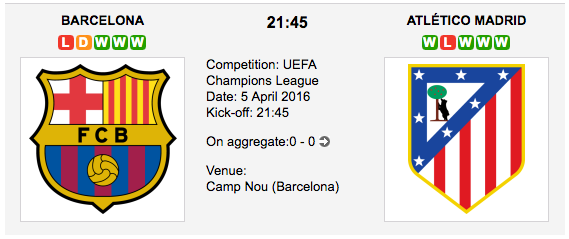Barcelona vs. Atletico Madrid: UCL Preview