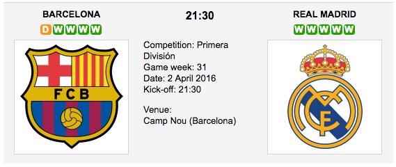 Barcelona vs. Real Madrid: La Liga Match Preview