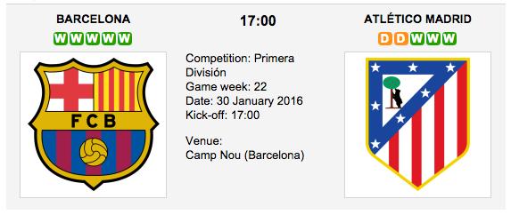 Barcelona vs. Atletico Madrid - La Liga Betting Preview 2016