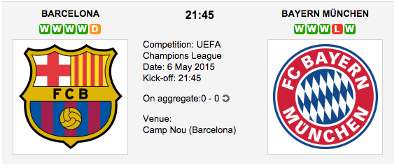 Barcelona vs. Bayern Munich : Champions League Preview
