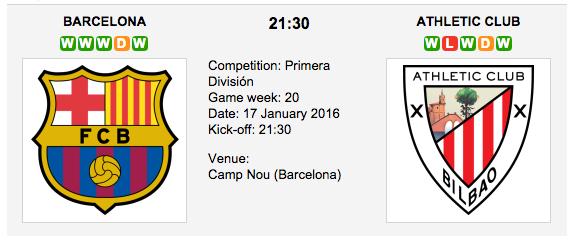 Barcelona vs. Athletic Bilbao - La Liga Betting Preview 2015