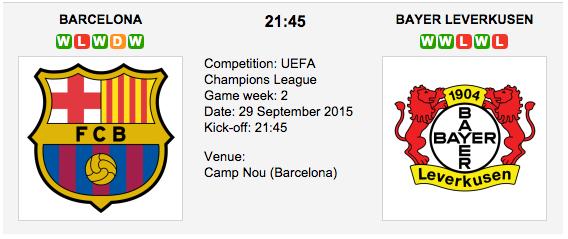 Barcelona vs. B. Leverkusen - Champions League Preview