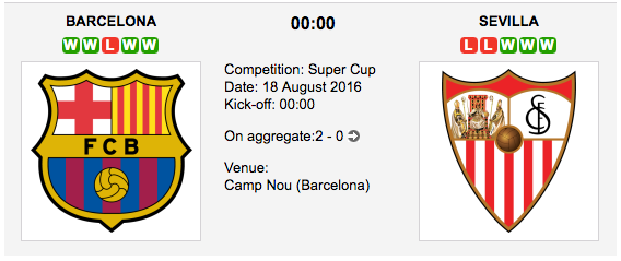 Barcelona vs Sevilla: Supercopa de Espana Preview