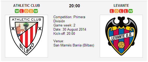 Athletic Bilbao vs. Levante