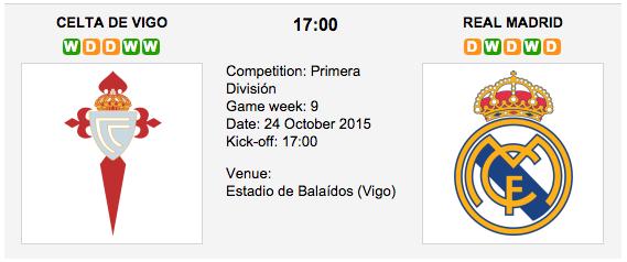 Celta Vigo vs Real Madrid: La Liga Preview and Tips 2015
