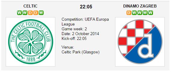 Celtic vs. Dinamo Zagreb - Europa League Preview