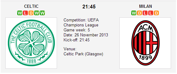 celtic-milan
