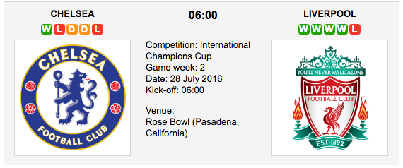 Chelsea vs Liverpool - Internatіonal Champіons Cup