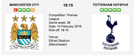 Man. City vs. Tottenham - Premier League Preview