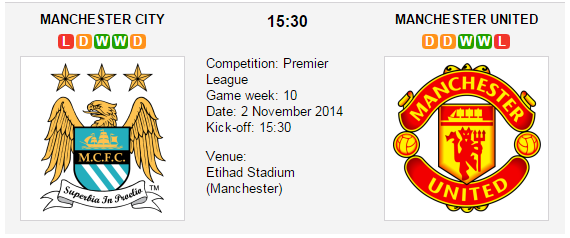 Man. City vs. Man. United - Premier League Preview