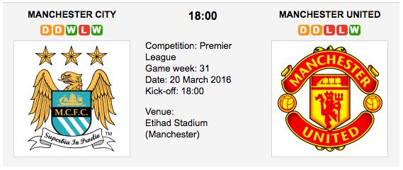 Man. City vs Manchester Utd : Premier League Preview