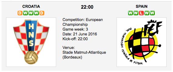 Croatia vs. Spain - Group D EURO 2016