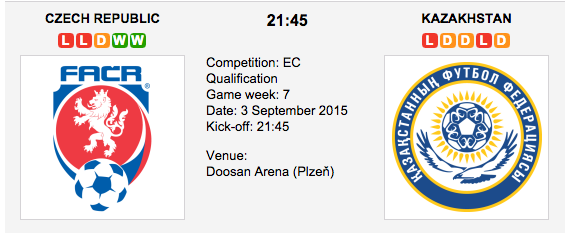 Czech Republic vs. Kazakhstan - Euro 2016 Qualifying - Preview
