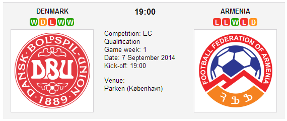 Denmark vs. Armenia - Euro 2016 Qualifying - Preview