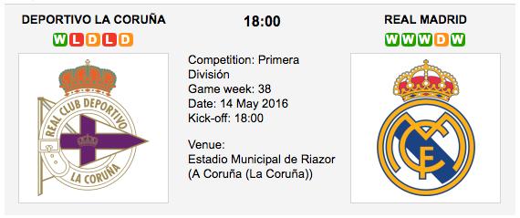 Deportivo vs Real Madrid: La Liga Preview & Tips