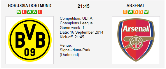 Borussia Dortmund vs. Arsenal - Champions League Preview