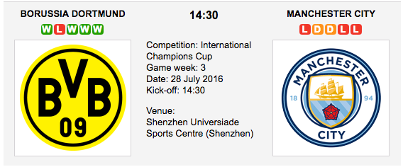 B. Dortmund vs Man. City:  Int. Champіons Cup
