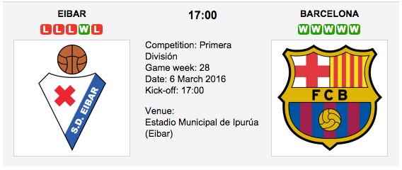 Eibar vs Barcelona - La Liga Betting Preview 2016