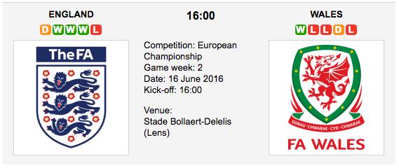England vs Wales - Group B EURO 2016