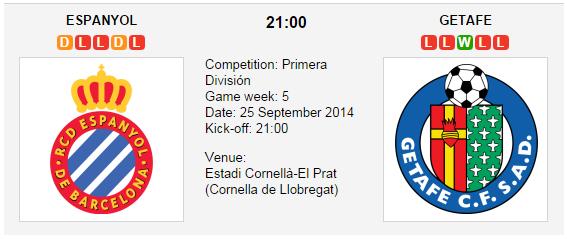 Espanyol vs. Getafe