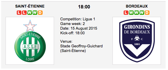 Saint Etienne vs Bordeaux: Ligue 1 Preview