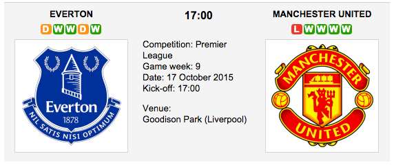 Everton-Man-Utd-EPL