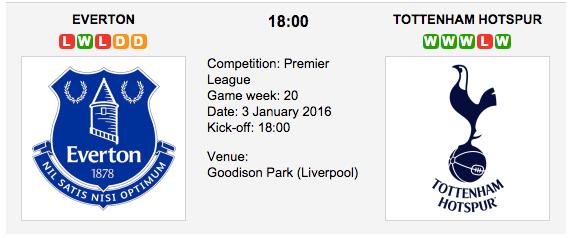 Everton vs. Tottenham Hotspur - Premier League Preview 2016