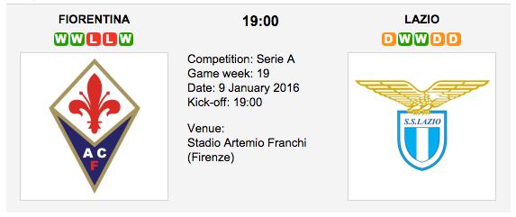 Fiorentina vs. Lazio - Serie A Preview 2016
