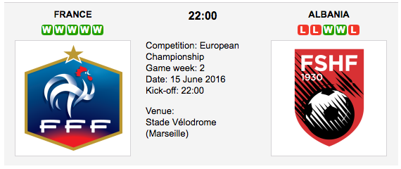 France vs Albania - Group A EURO 2016