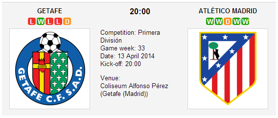 Getafe vs. Atl. Madrid - Betting Preview La Liga