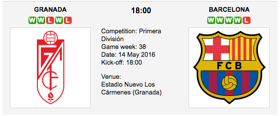 Granada vs Barcelona: La Liga Preview & Tips