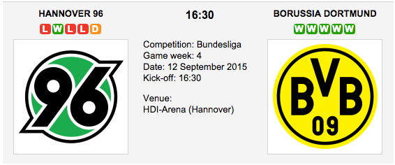 Hannover 96 vs B. Dortmund: Bundesliga Betting Tips and Preview