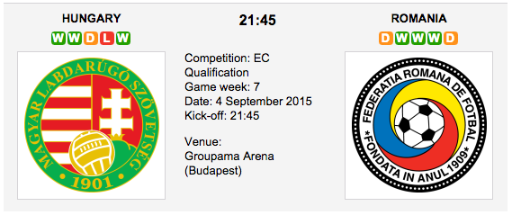 Hungary v Romania - Euro 2016 Qualifying - Preview